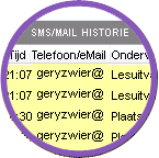 eMailhistorie